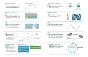 pursuing better investment infographic
